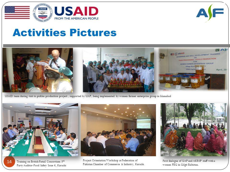 Activities Pictures