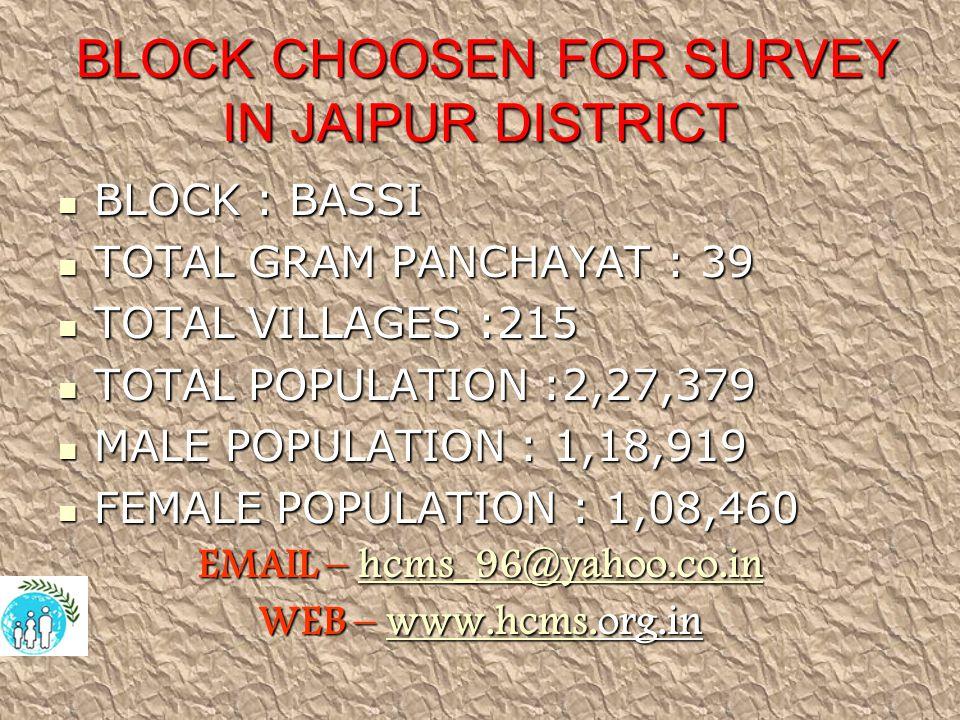 BLOCK CHOOSEN FOR SURVEY IN JAIPUR DISTRICT