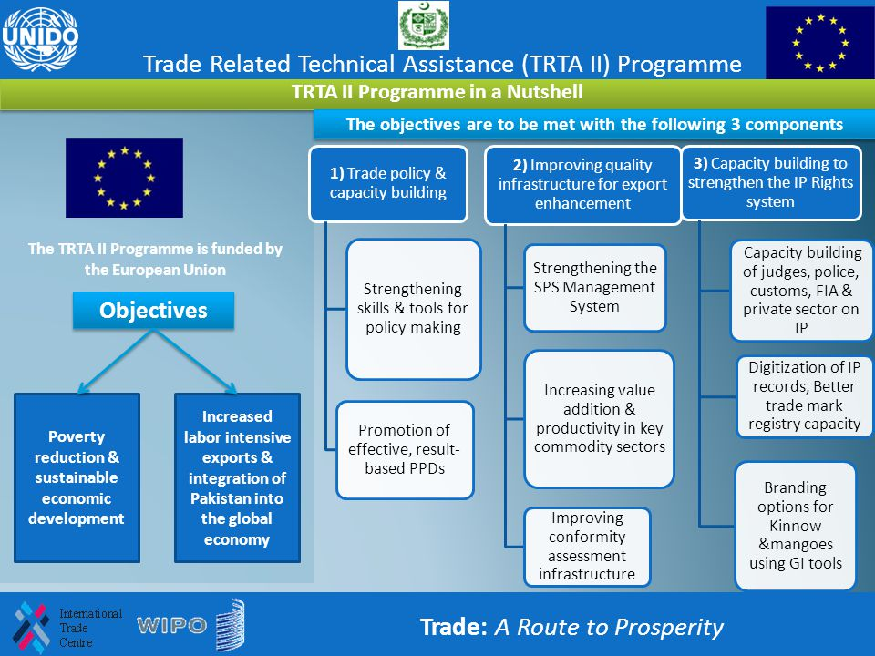 The TRTA II Programme is funded by the European Union