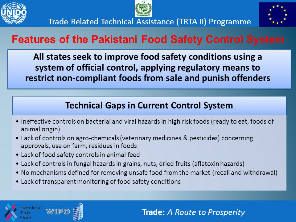 Features of the Pakistani Food Safety Control System