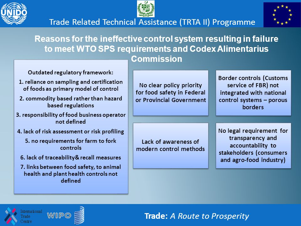 Trade Related Technical Assistance (TRTA II) Programme