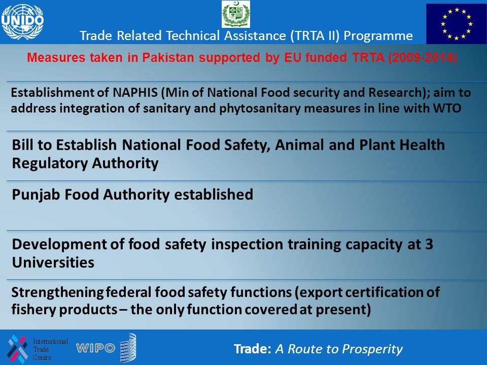 Measures taken in Pakistan supported by EU funded TRTA (2009-2014)