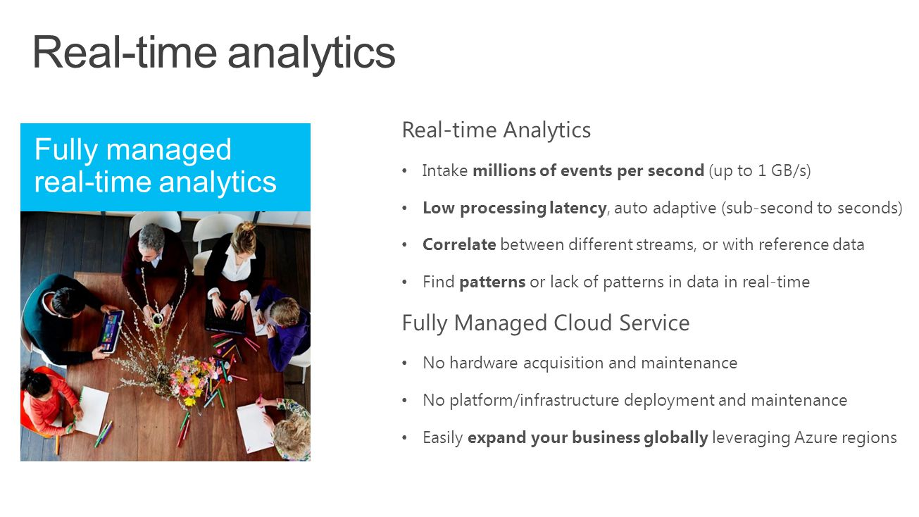 Real-time analytics Fully managed real-time analytics