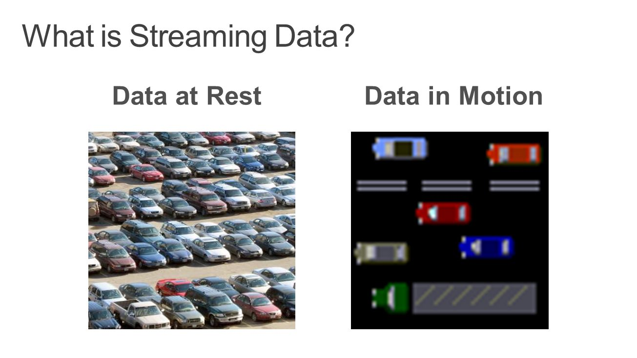 What is Streaming Data Data at Rest Data in Motion Build 2015