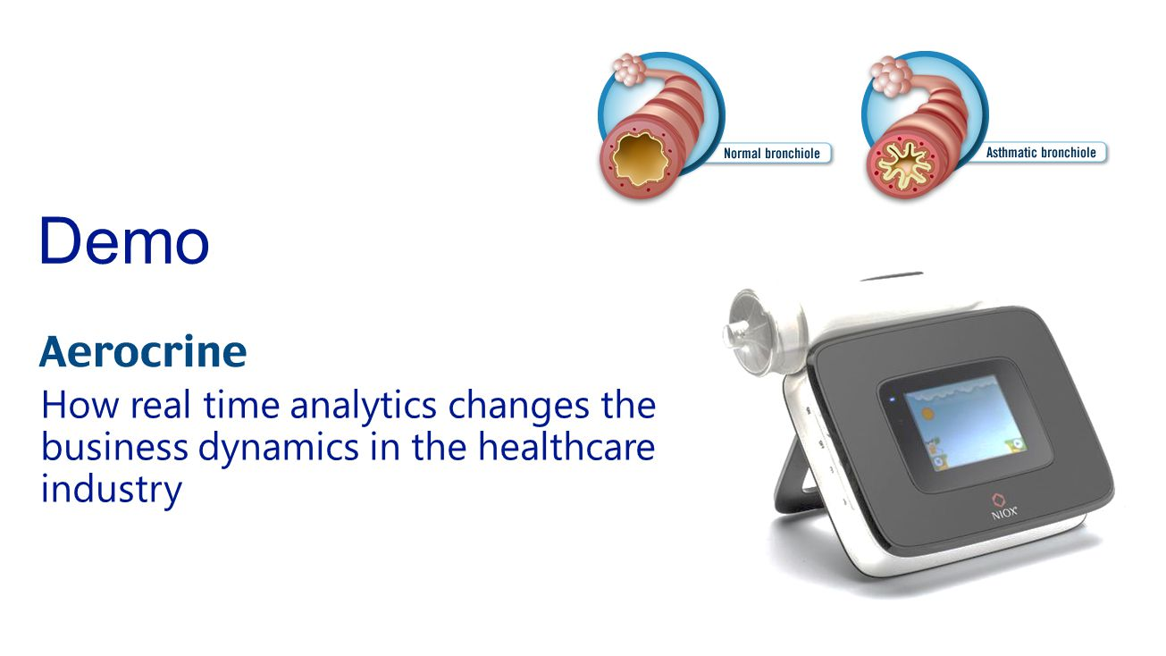 4/15/2017 Demo. How real time analytics changes the business dynamics in the healthcare industry.