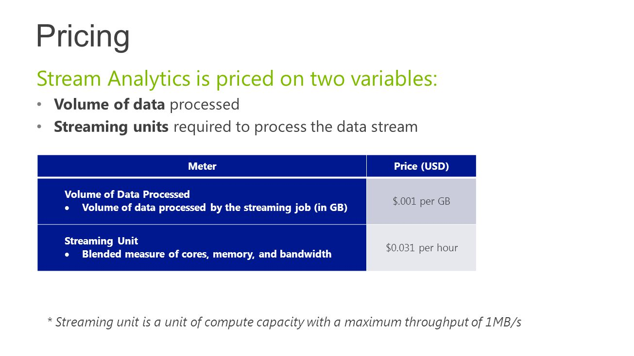 Pricing Stream Analytics is priced on two variables: