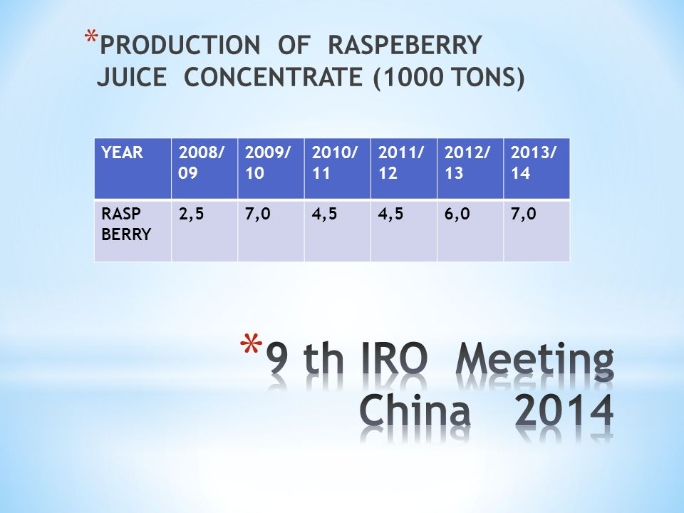 PRODUCTION OF RASPEBERRY JUICE CONCENTRATE (1000 TONS)
