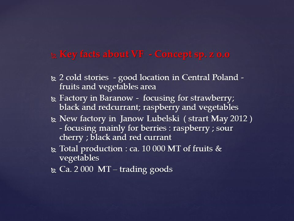 Key facts about VF - Concept sp. z o.o