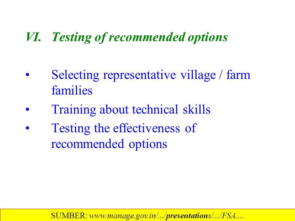 SUMBER: www.manage.gov.in/.../presentations/.../FSA....