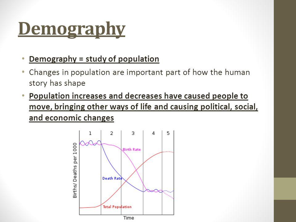 Demography Demography = study of population