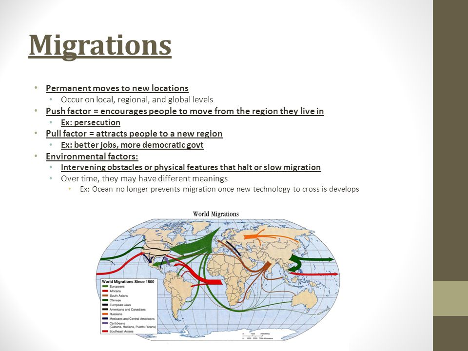 Migrations Permanent moves to new locations