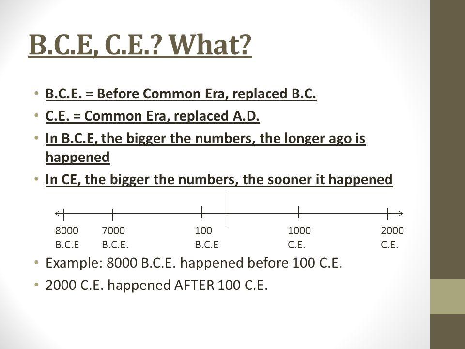 B.C.E, C.E. What B.C.E. = Before Common Era, replaced B.C.