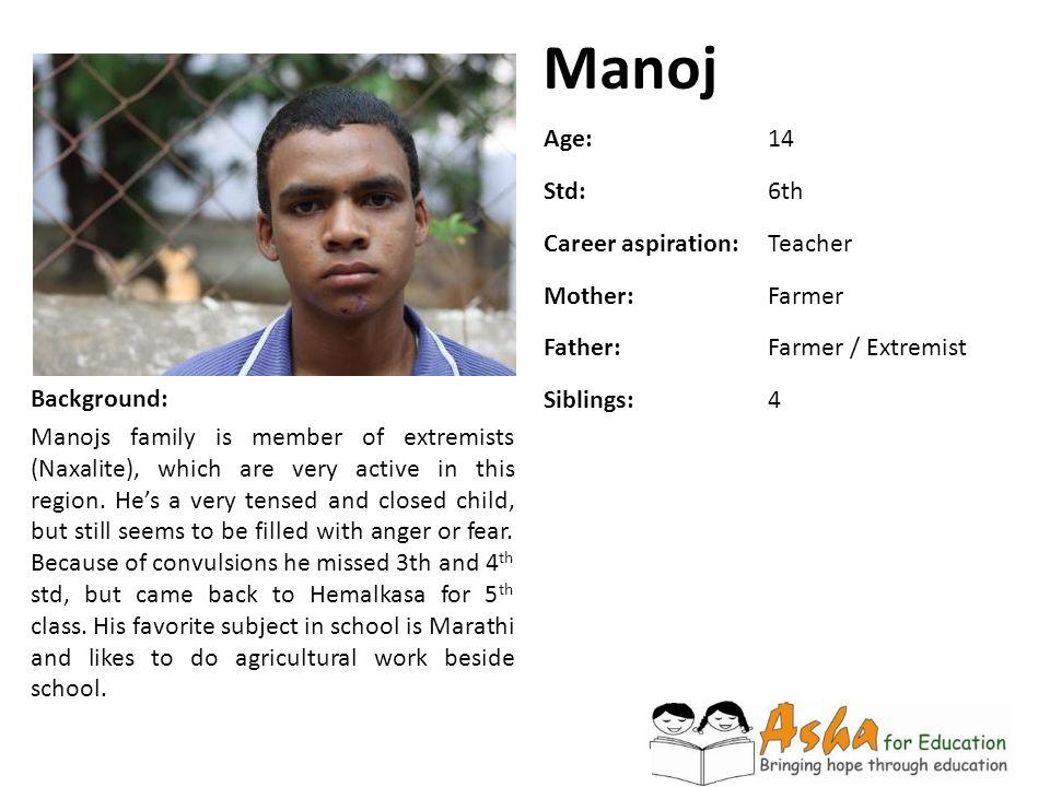 Manoj Age: 14 Std: 6th Career aspiration: Teacher Mother: Farmer