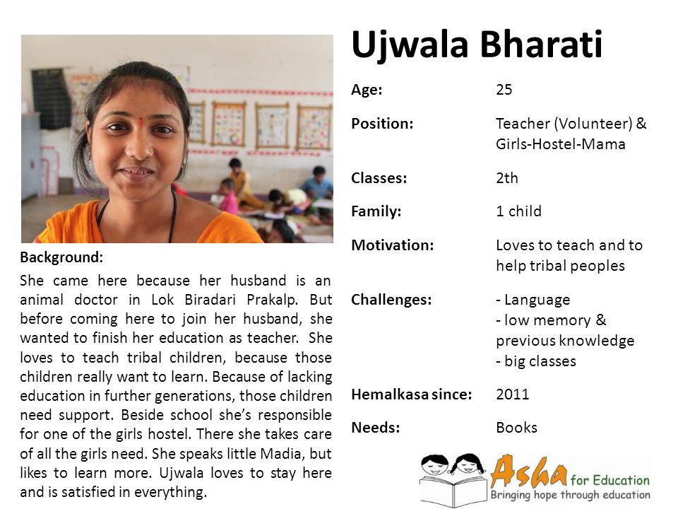 Ujwala Bharati Age: 25 Position: