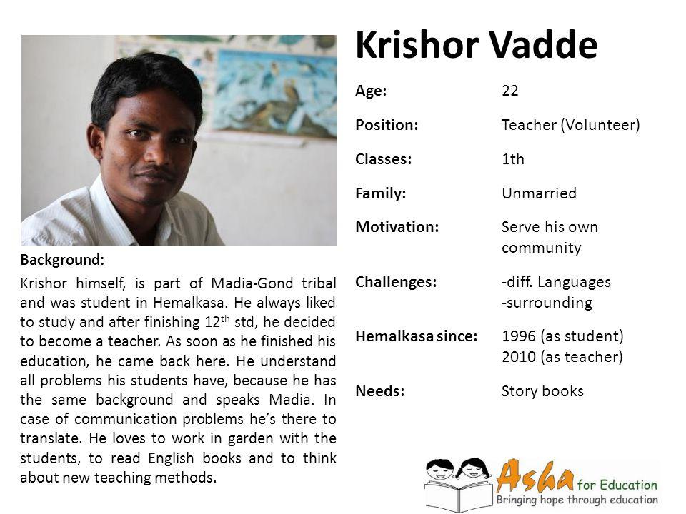 Krishor Vadde Age: 22 Position: Teacher (Volunteer) Classes: 1th