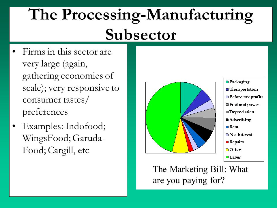 The Processing-Manufacturing Subsector