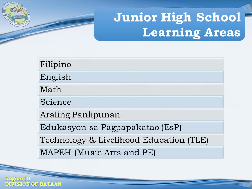 Junior High School Learning Areas