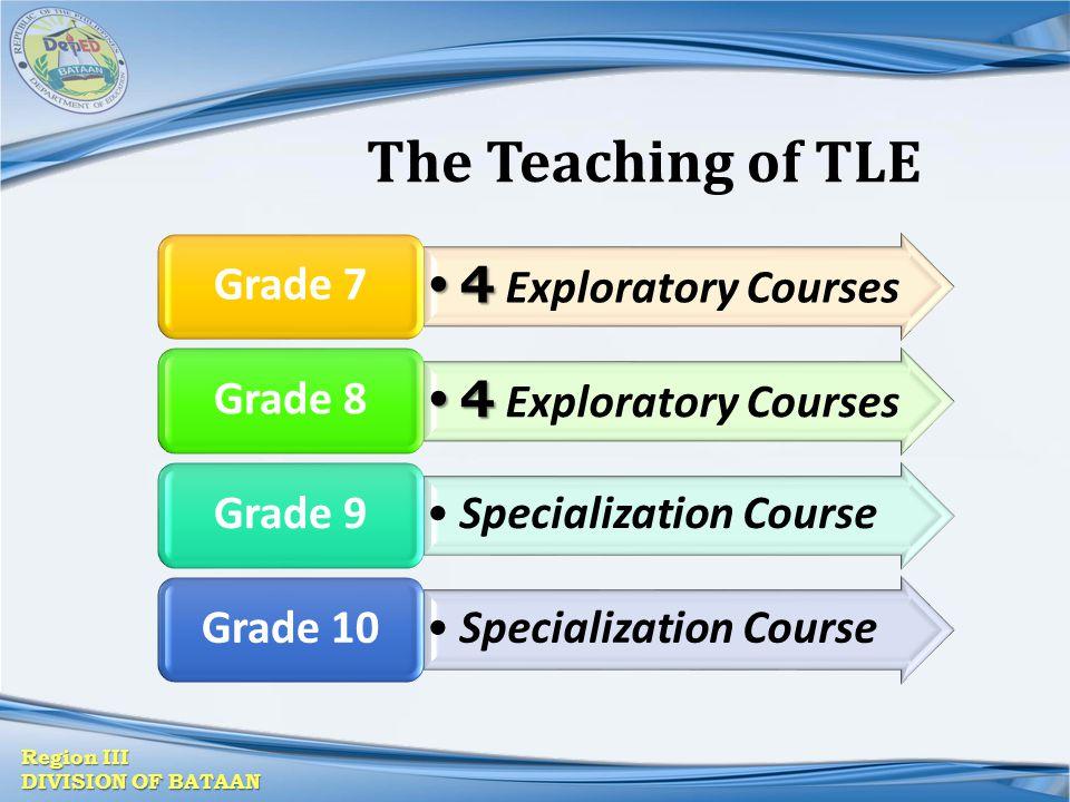 The Teaching of TLE 4 Exploratory Courses Grade 7 Grade 8 Grade 9