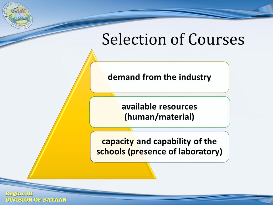Selection of Courses demand from the industry