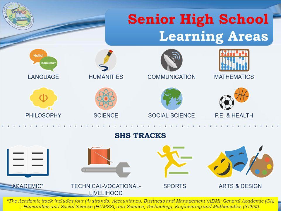 Senior High School Learning Areas