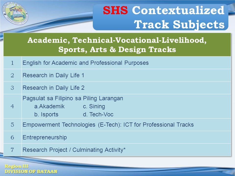 SHS Contextualized Track Subjects