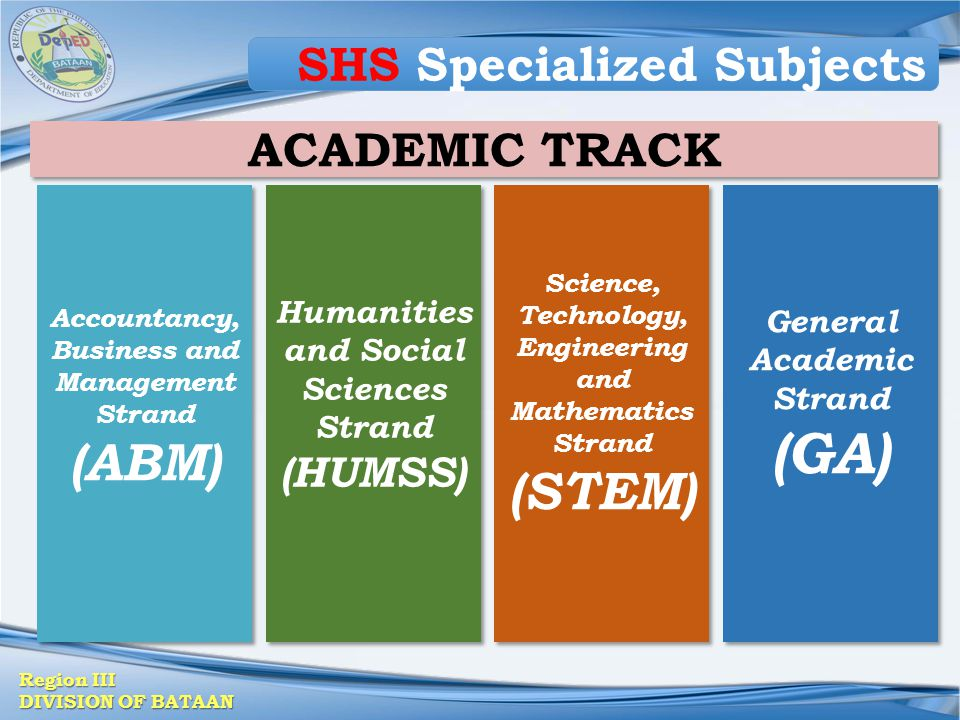 (GA) (ABM) (STEM) SHS Specialized Subjects ACADEMIC TRACK