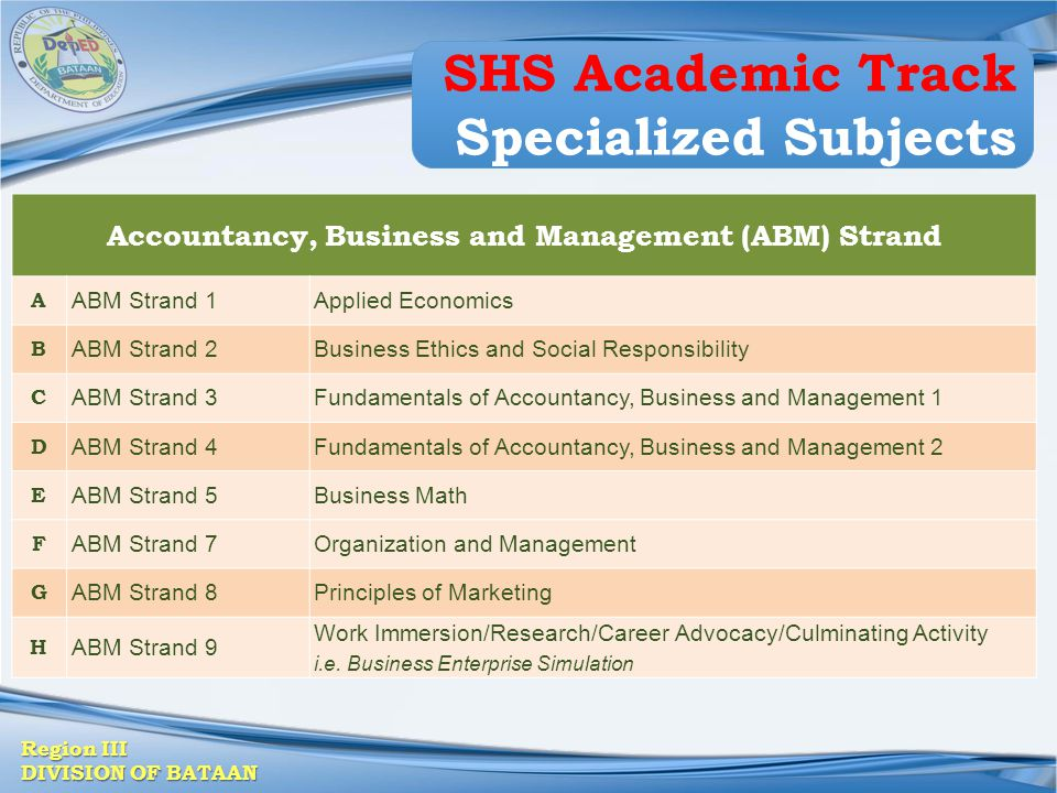 Accountancy, Business and Management (ABM) Strand