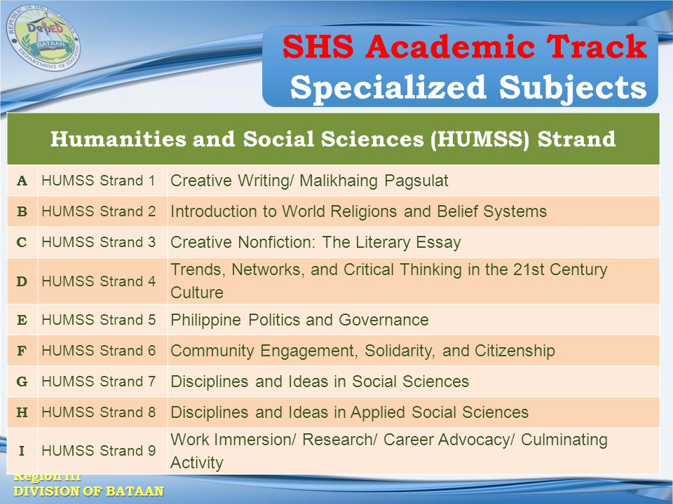 Humanities and Social Sciences (HUMSS) Strand
