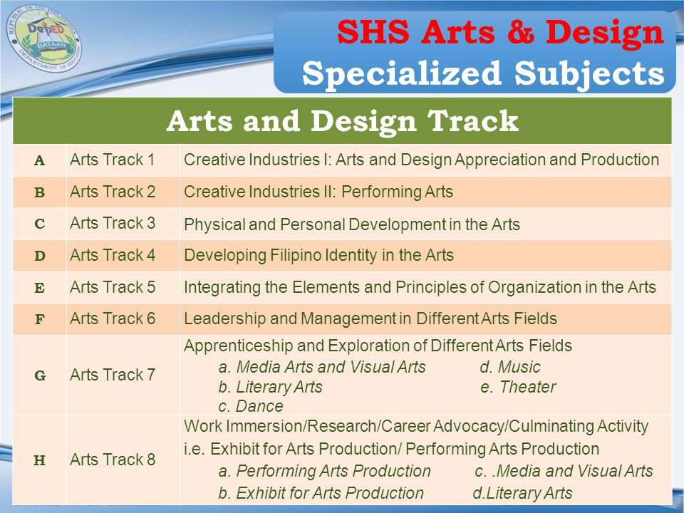SHS Arts & Design Specialized Subjects Arts and Design Track