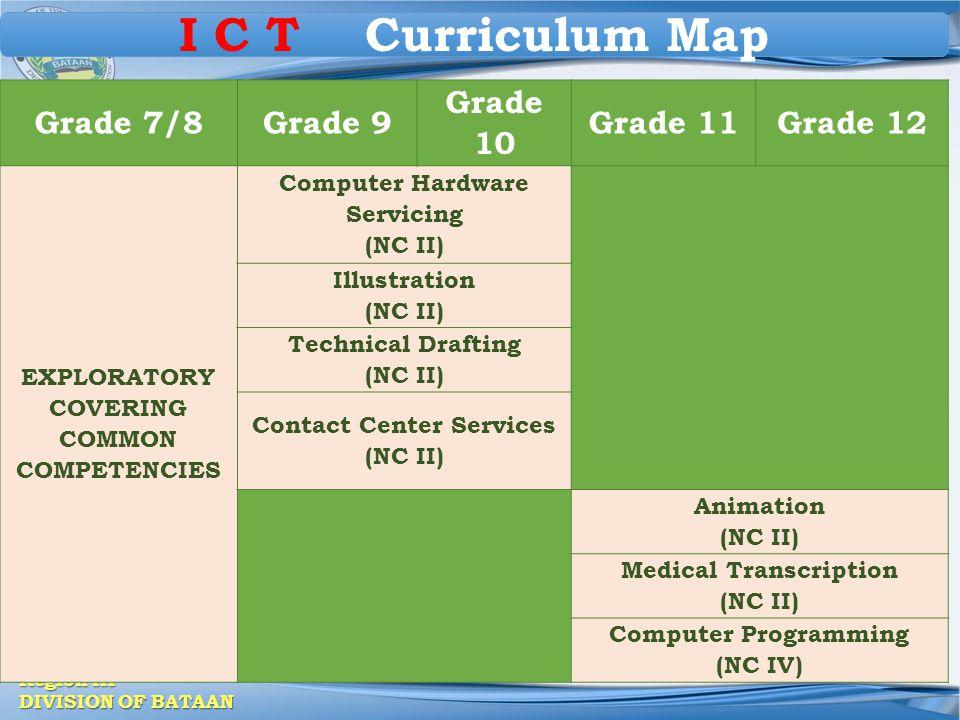 I C T Curriculum Map Grade 7/8 Grade 9 Grade 10 Grade 11 Grade 12