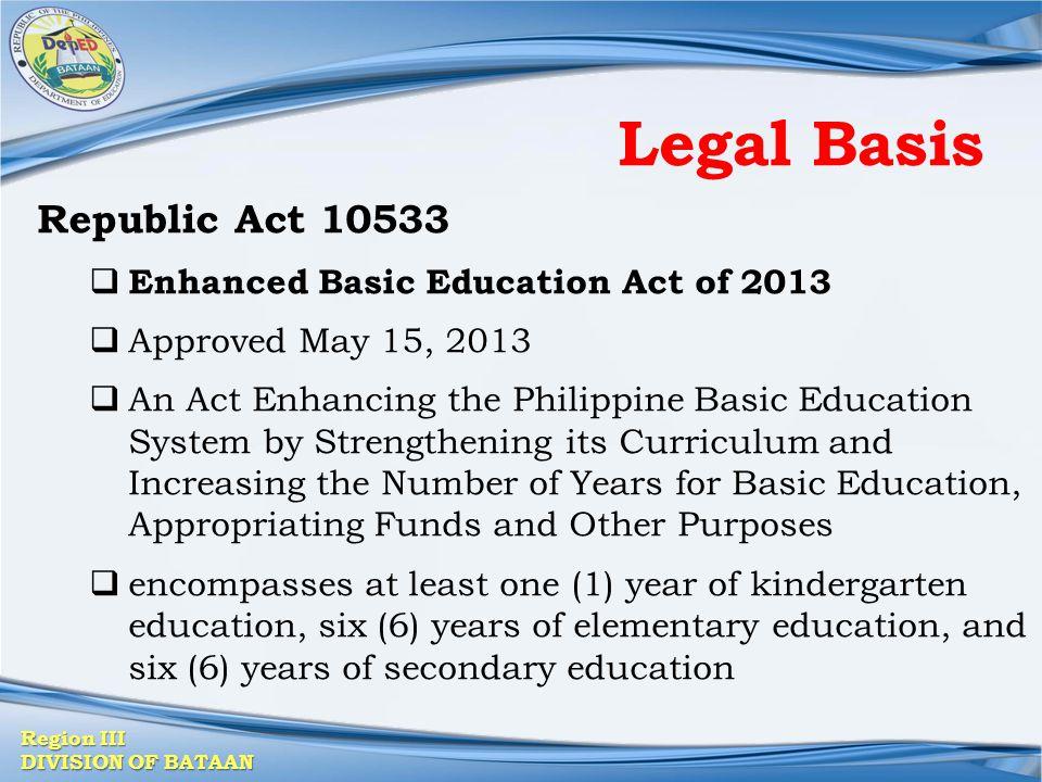 Legal Basis Republic Act 10533 Enhanced Basic Education Act of 2013