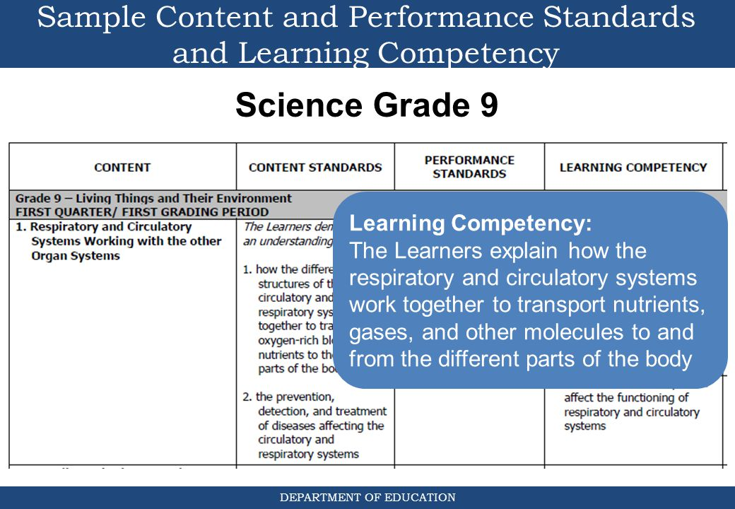 Sample Content and Performance Standards and Learning Competency