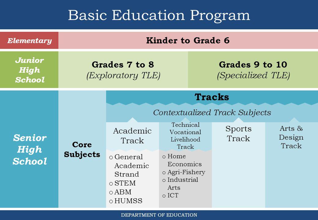 Basic Education Program
