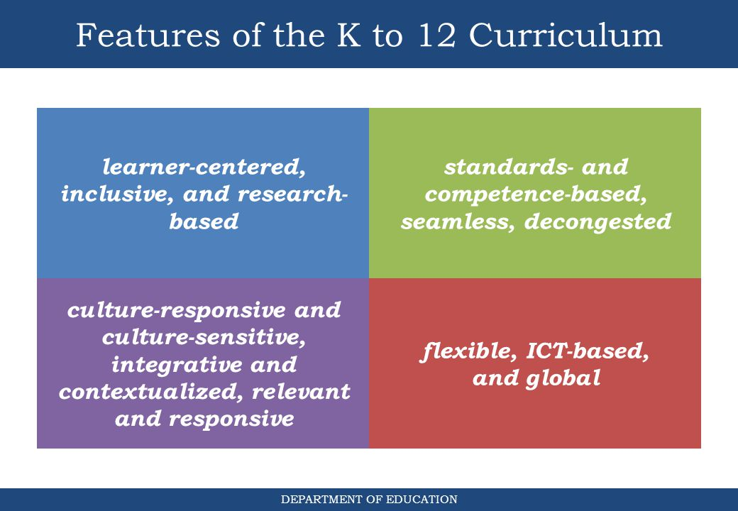 Features of the K to 12 Curriculum