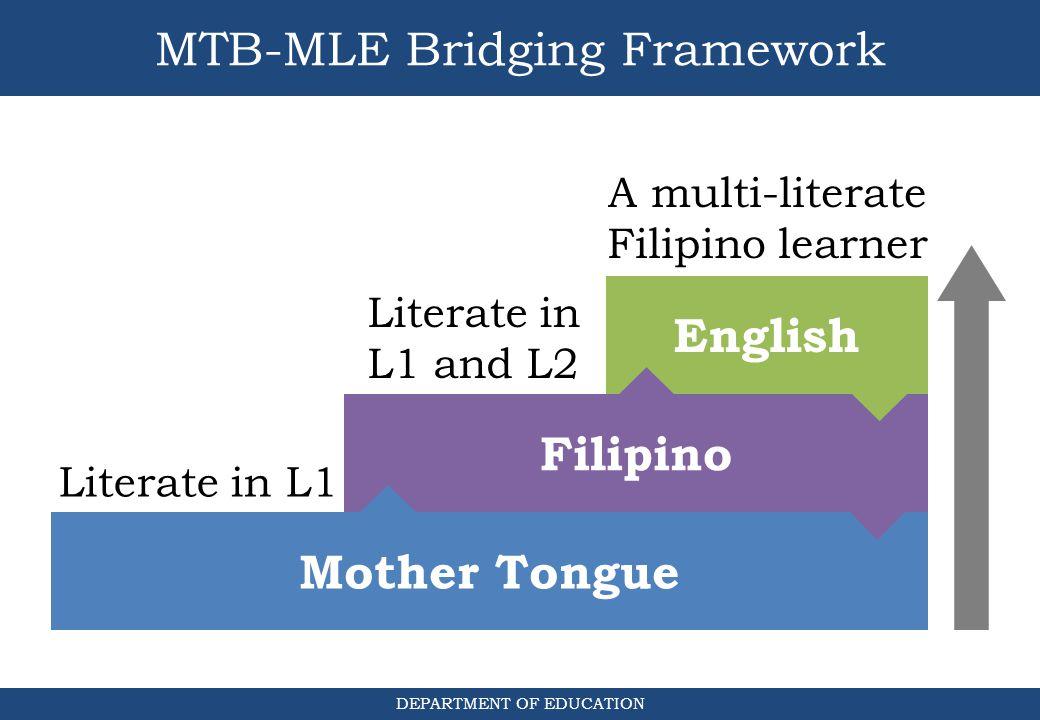 English Filipino Mother Tongue