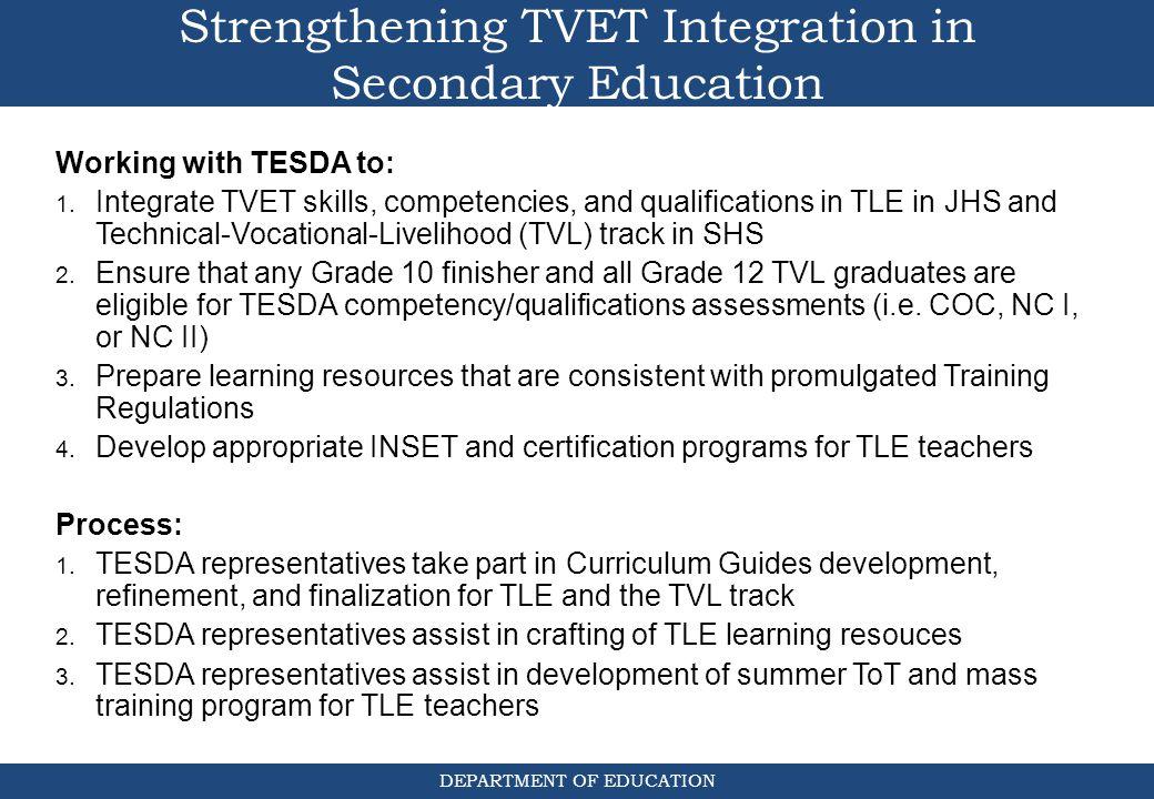Strengthening TVET Integration in Secondary Education