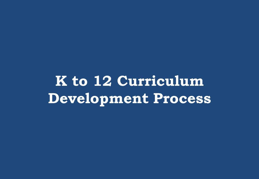 K to 12 Curriculum Development Process