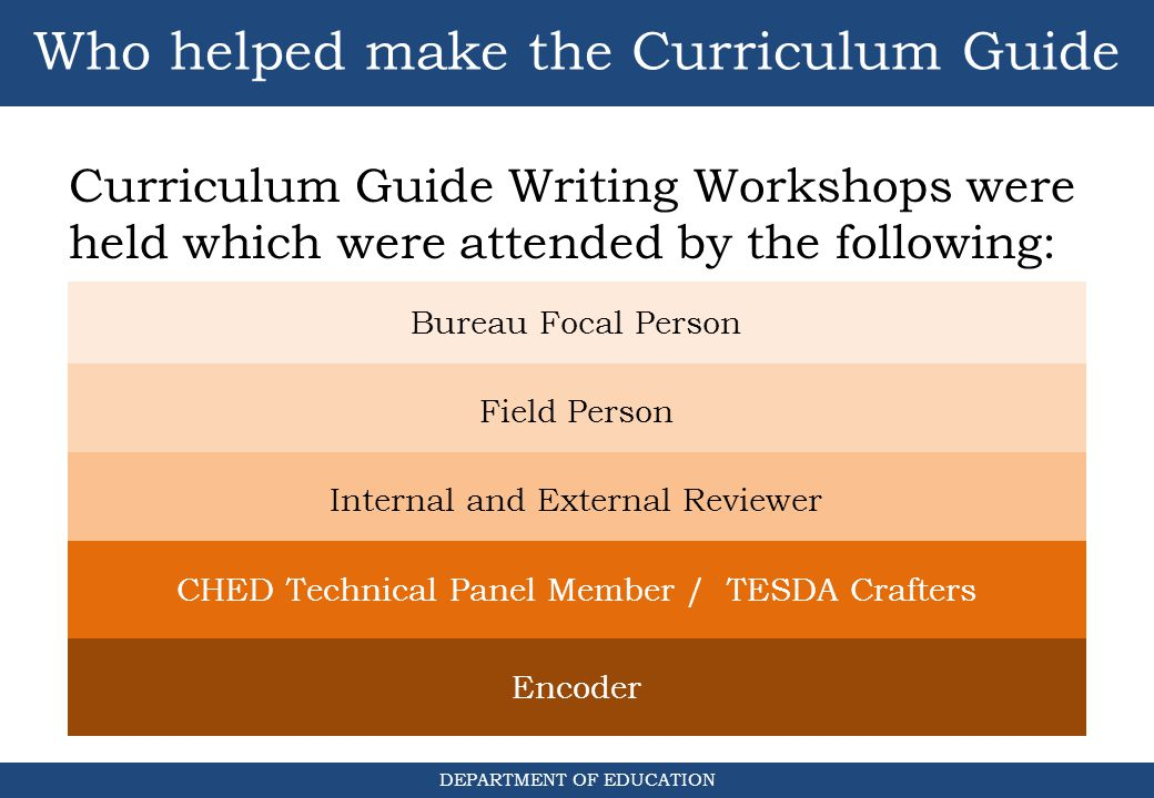 Who helped make the Curriculum Guide