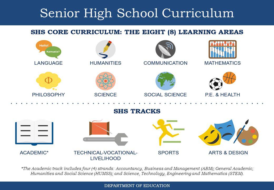 Senior High School Curriculum