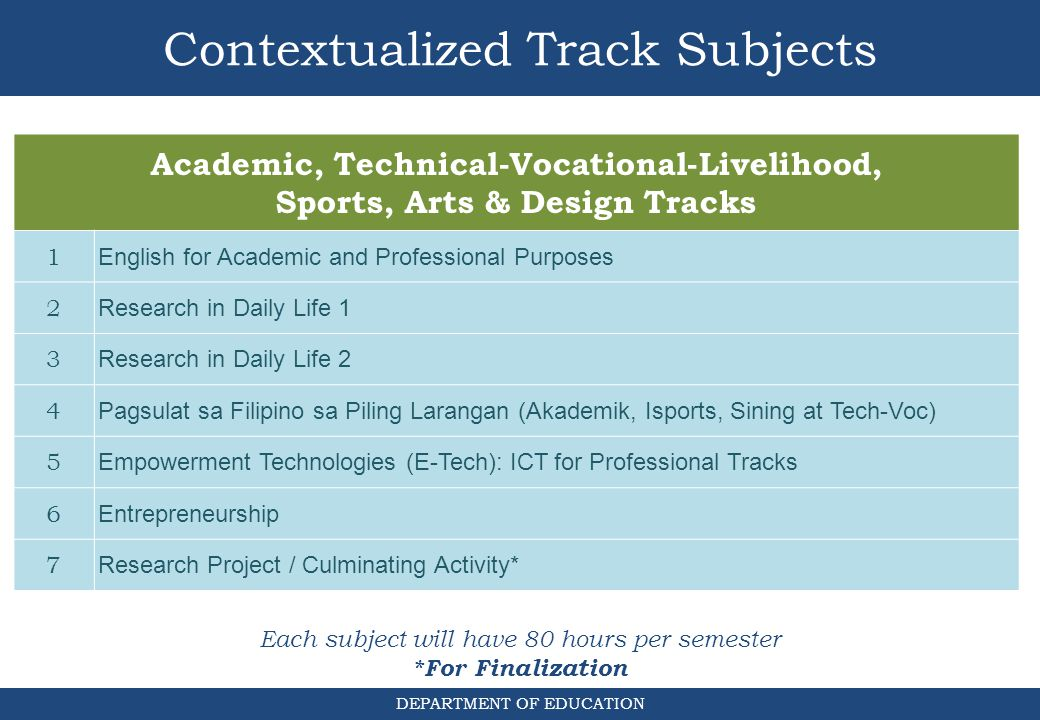 Contextualized Track Subjects