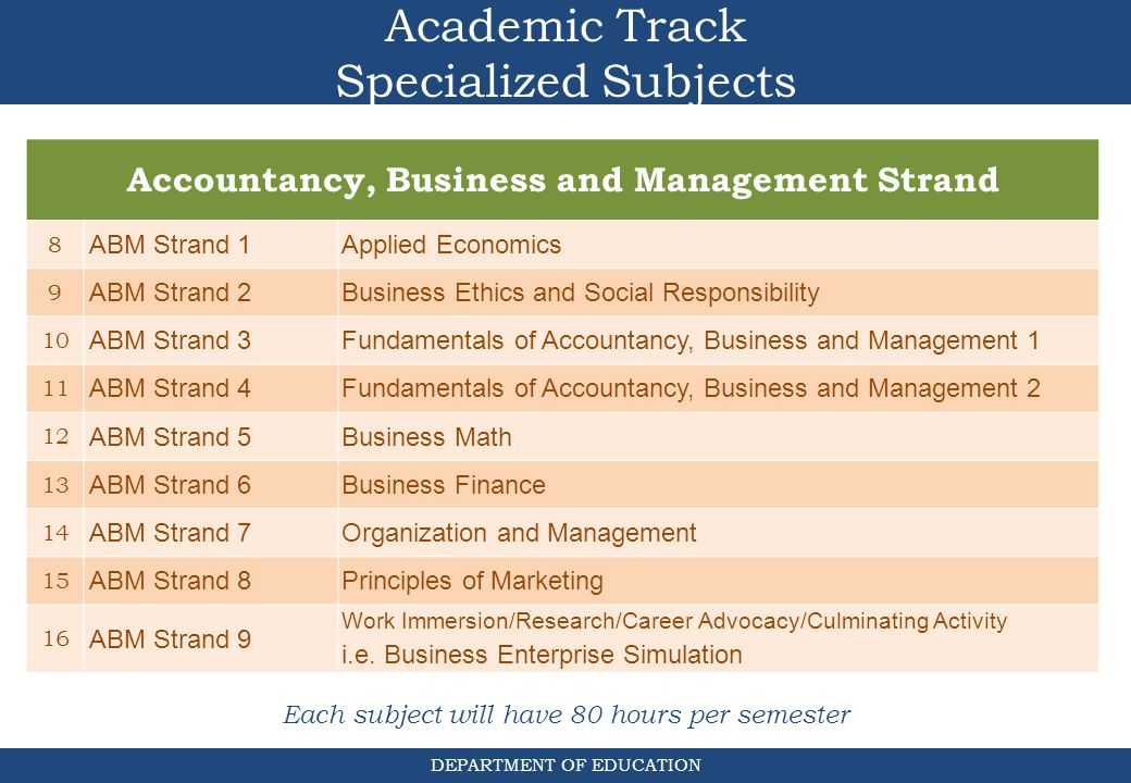Academic Track Specialized Subjects