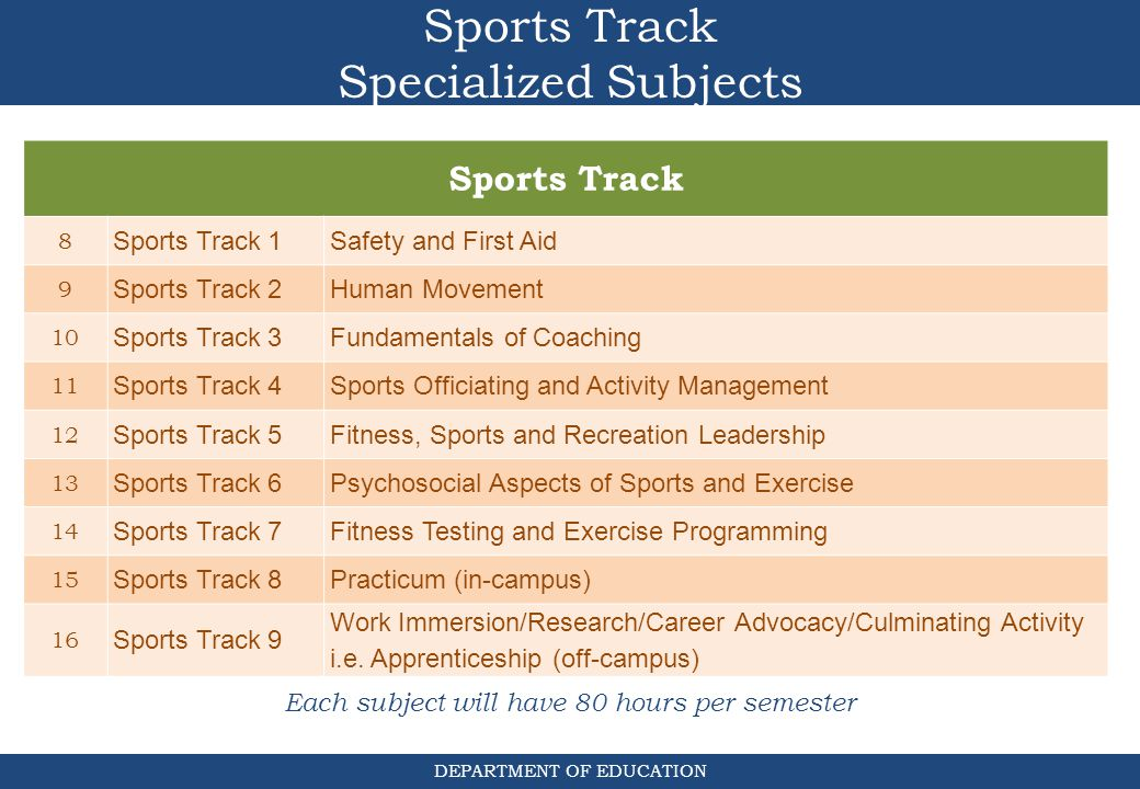 Sports Track Specialized Subjects