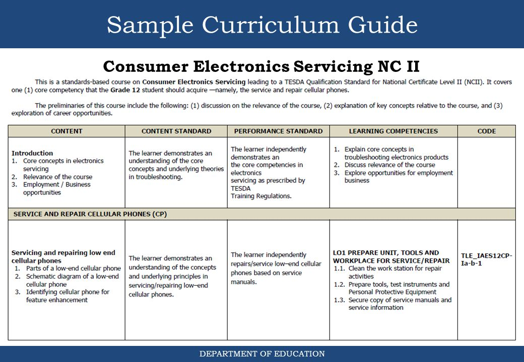 Consumer Electronics Servicing NC II