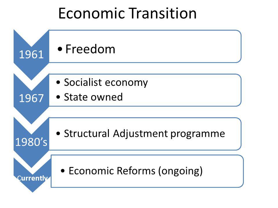 Economic Transition Freedom 1961 1967 1980's Socialist economy
