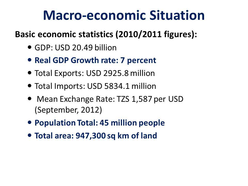 Macro-economic Situation
