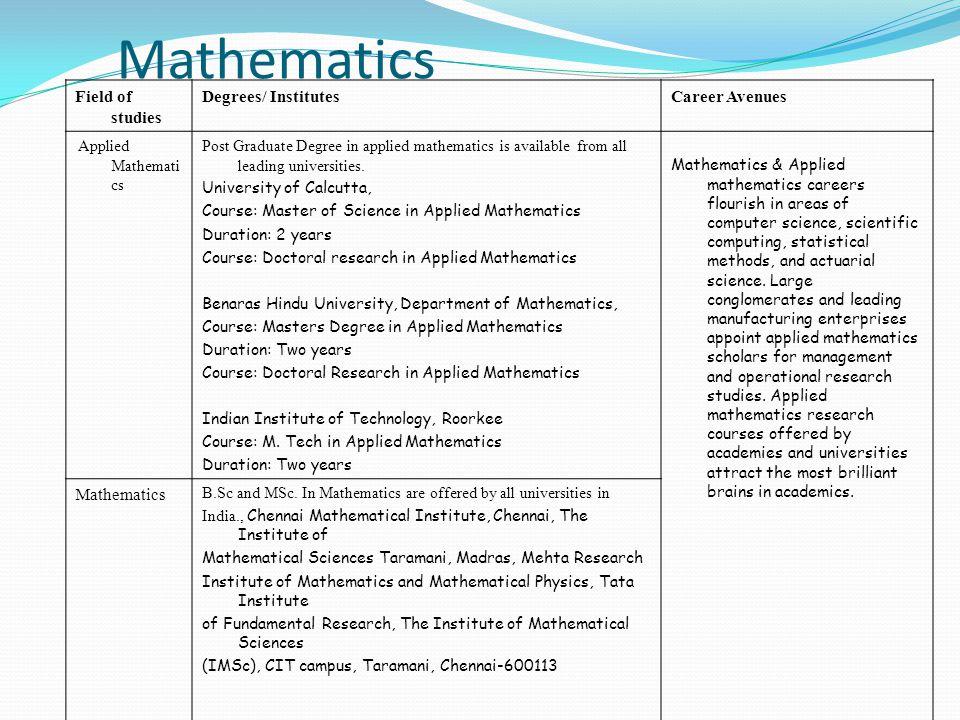 Mathematics Field of studies Degrees/ Institutes Career Avenues