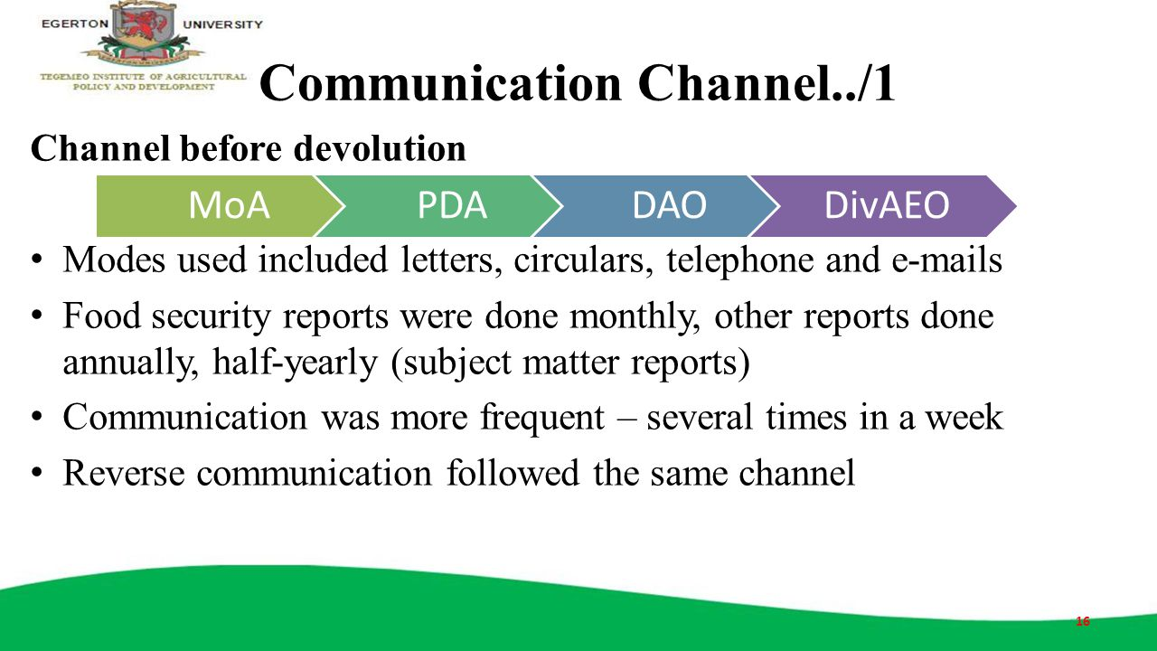 Communication Channel../1