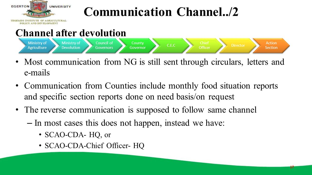 Communication Channel../2