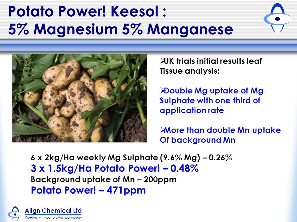 Potato Power! Keesol : 5% Magnesium 5% Manganese