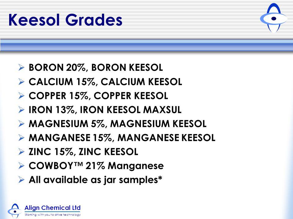 Keesol Grades BORON 20%, BORON KEESOL CALCIUM 15%, CALCIUM KEESOL